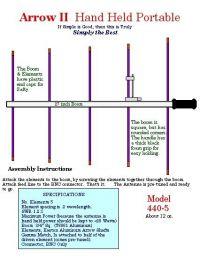 Featured Arrow Antennas GigaParts com