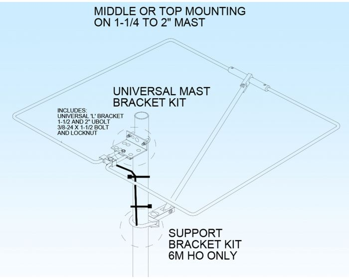 M2 Antenna MAST BRACKET KIT, HO