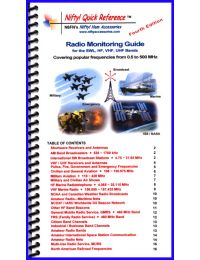 Nifty Radio Monitoring Guide